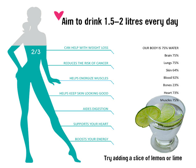 Weight loss blueprint cleanse picture 9